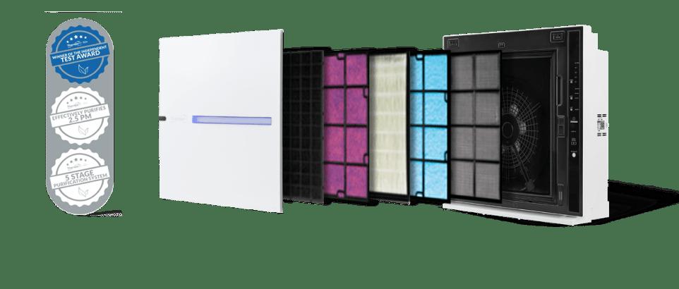 Aparat za prečišćavanje vazduha Therapy Air iOn